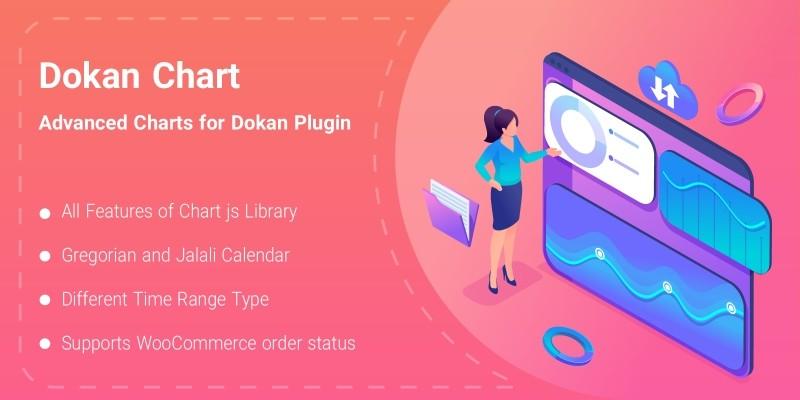 Advanced Charts for Dokan - Pro Version