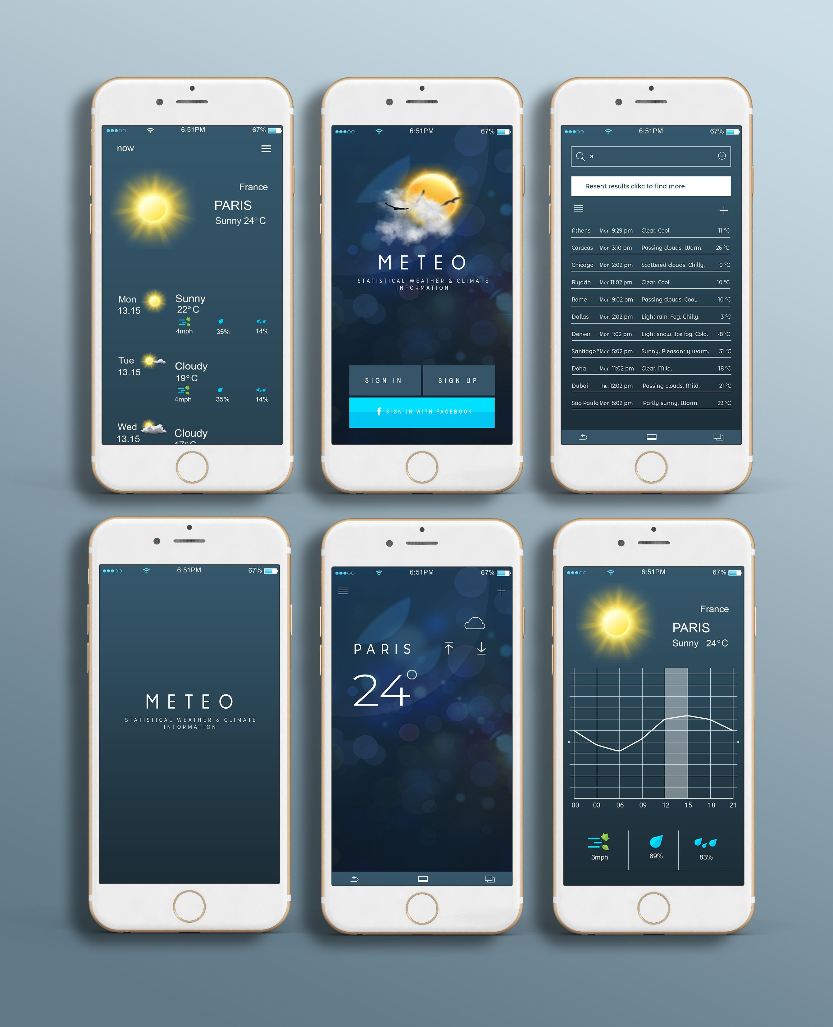 Mobile UI Kit Weather App - 6 PSD Templates  Screenshot 3
