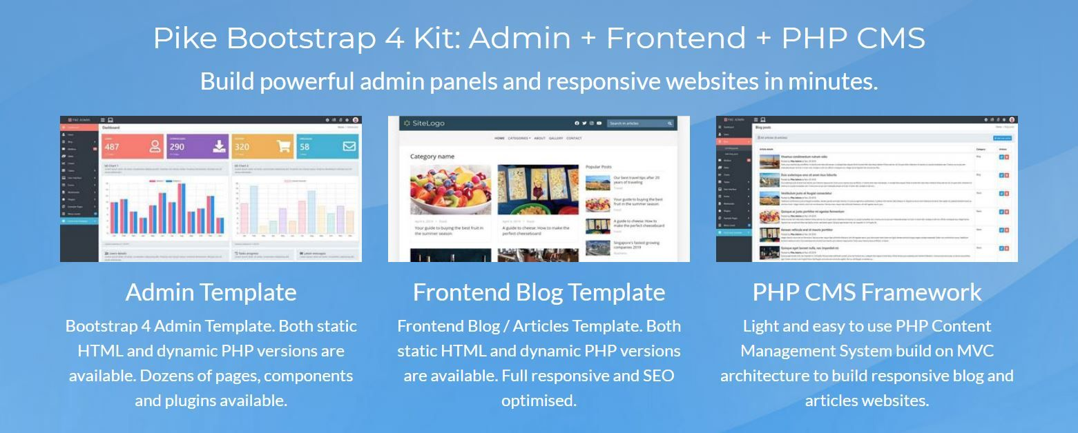 Pike Suite - Admin And Frontend CMS Framework Screenshot 1