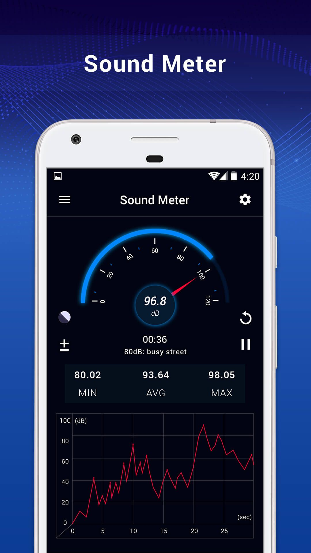 Sound Meter – Noise Level Meter Android Screenshot 1