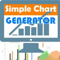 PHP Chart Generator Script