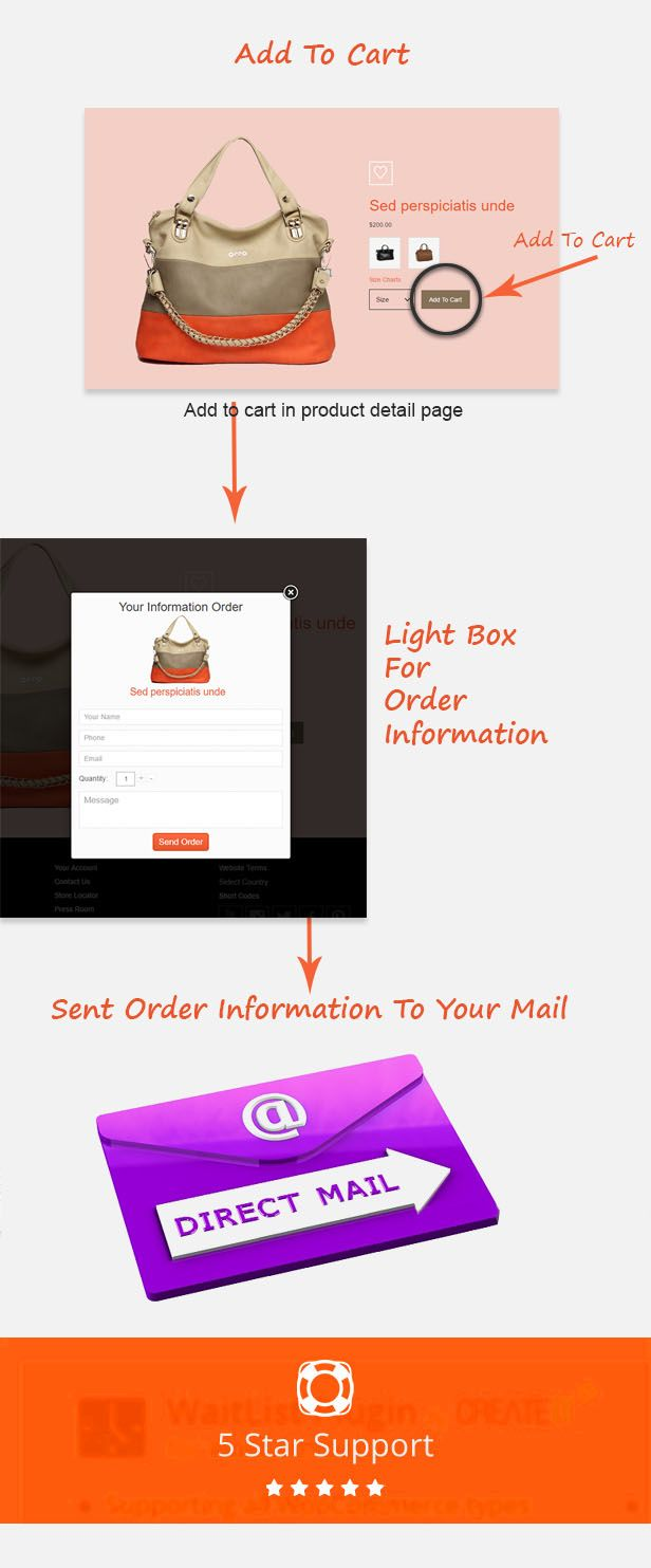 Light Box - Receive Orders Through Email Screenshot 1