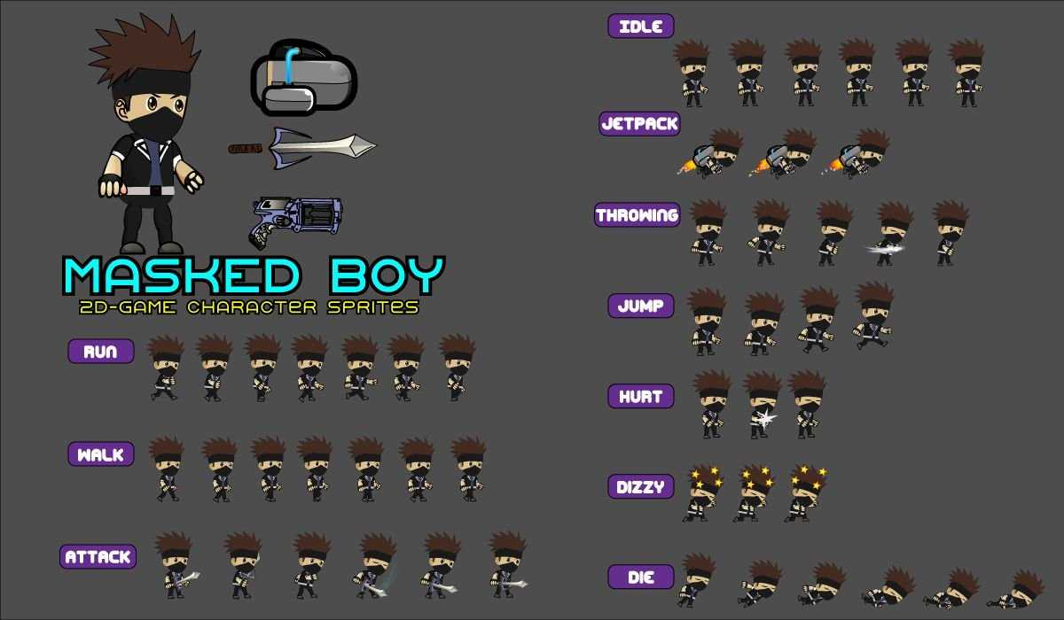 Masked Boy 2D Game Character Sprite Screenshot 1