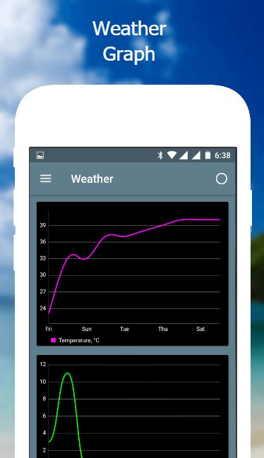 Weather App - Android Source Code Screenshot 3