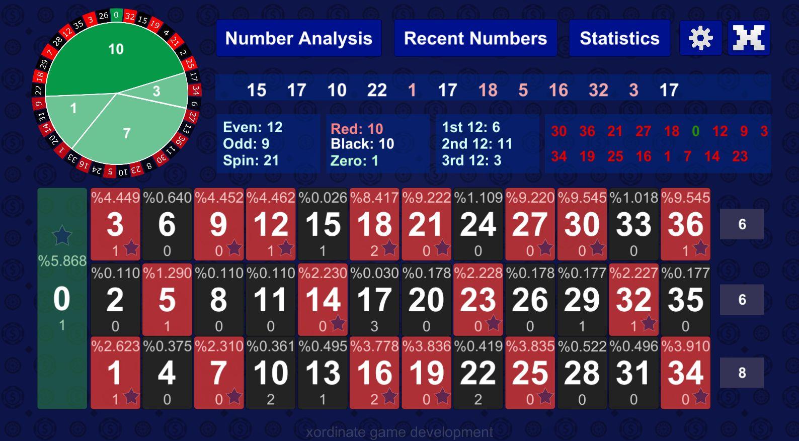 Decimal odds betting roulette stihl bt 121 bitcoins