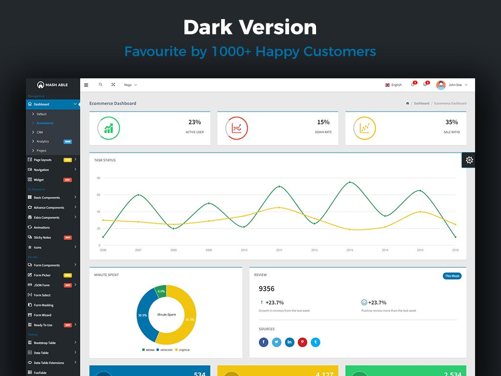 Mash Able Bootstrap 4 And Angular 4 Admin Template Screenshot 2