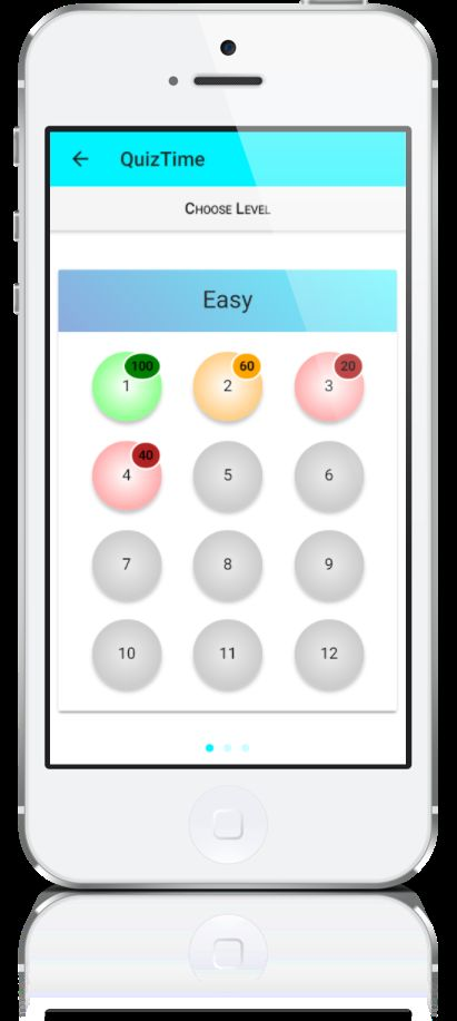 QuizTime 2 - Ionic Theme Screenshot 5