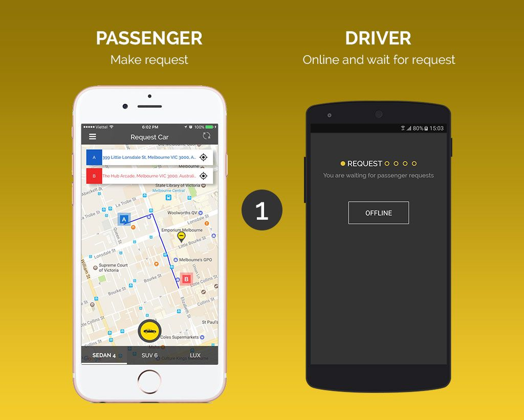 Uber Style Taxi App - iOS Source Code Screenshot 1