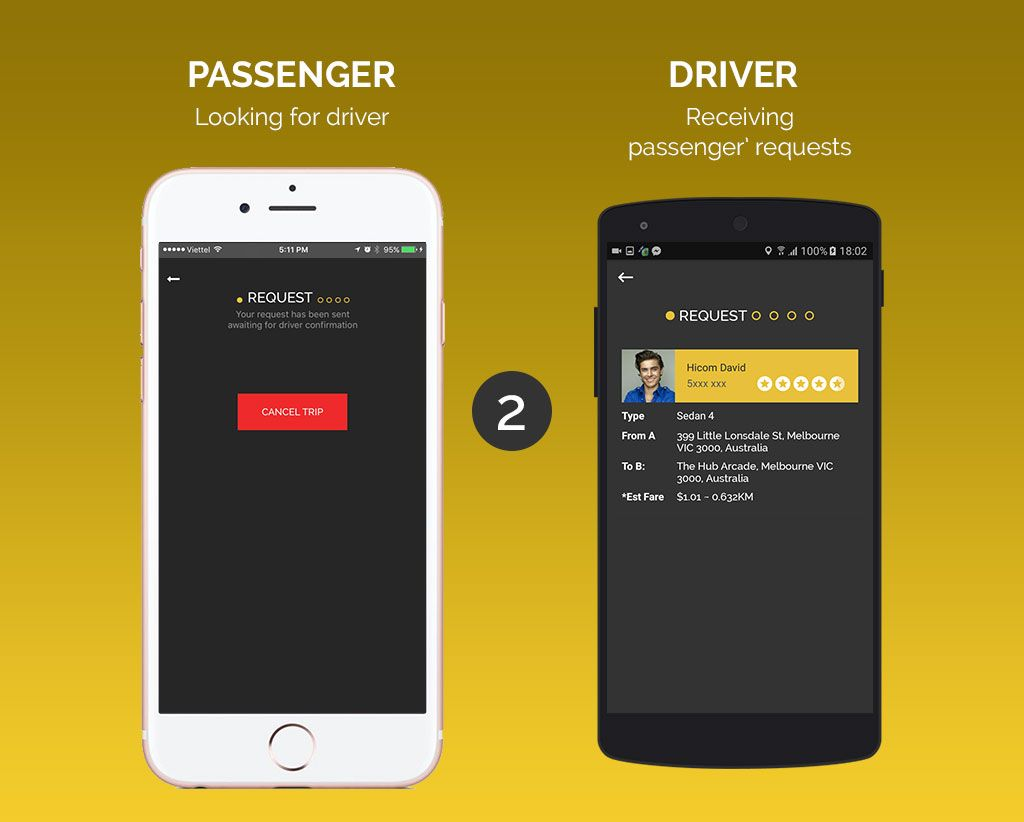 Uber Style Taxi App - iOS Source Code Screenshot 2
