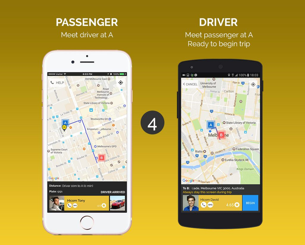 Uber Style Taxi App - iOS Source Code Screenshot 4