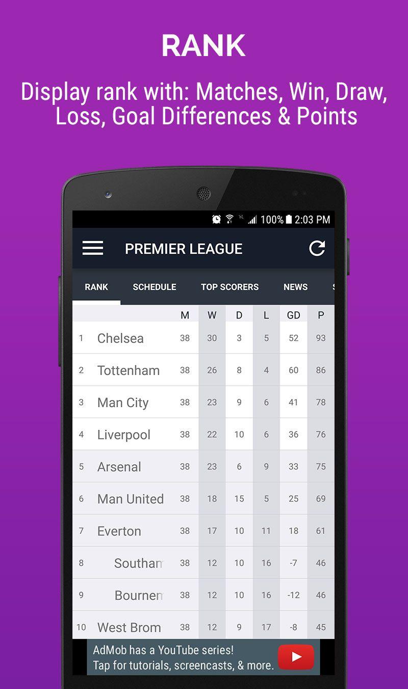 Score App