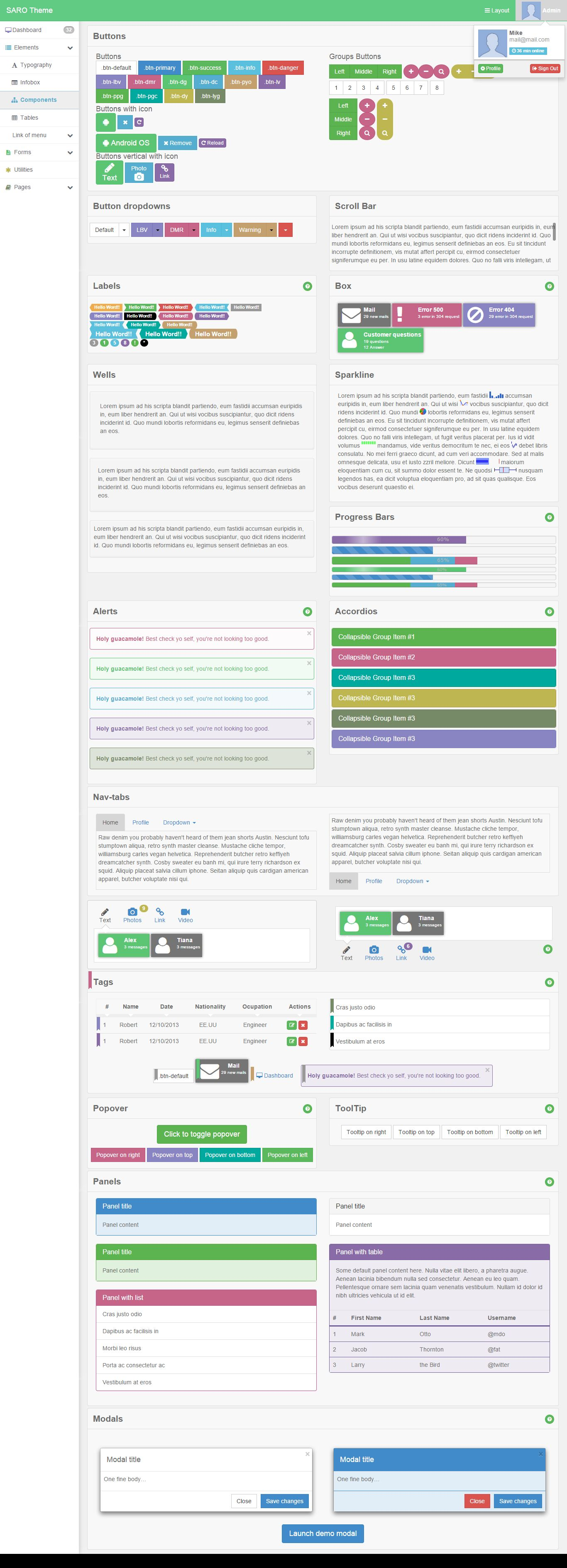 Saro - Responsive Admin Dashboard Template Screenshot 2