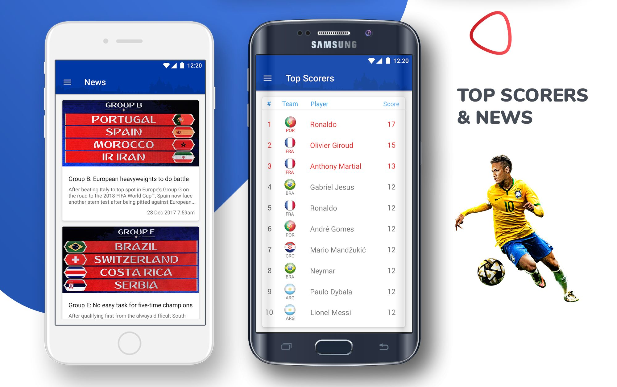 Live Scores Russia World Cup 2018 Android App Screenshot 6