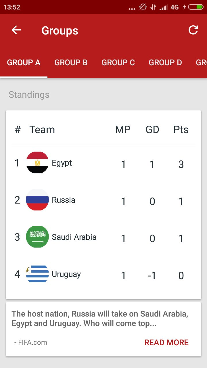 World Cup Russia 2018 Android Source Code Screenshot 4
