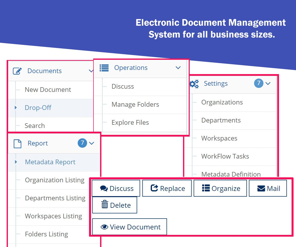 CronoDoc Electronic Document Management System PHP Screenshot 7