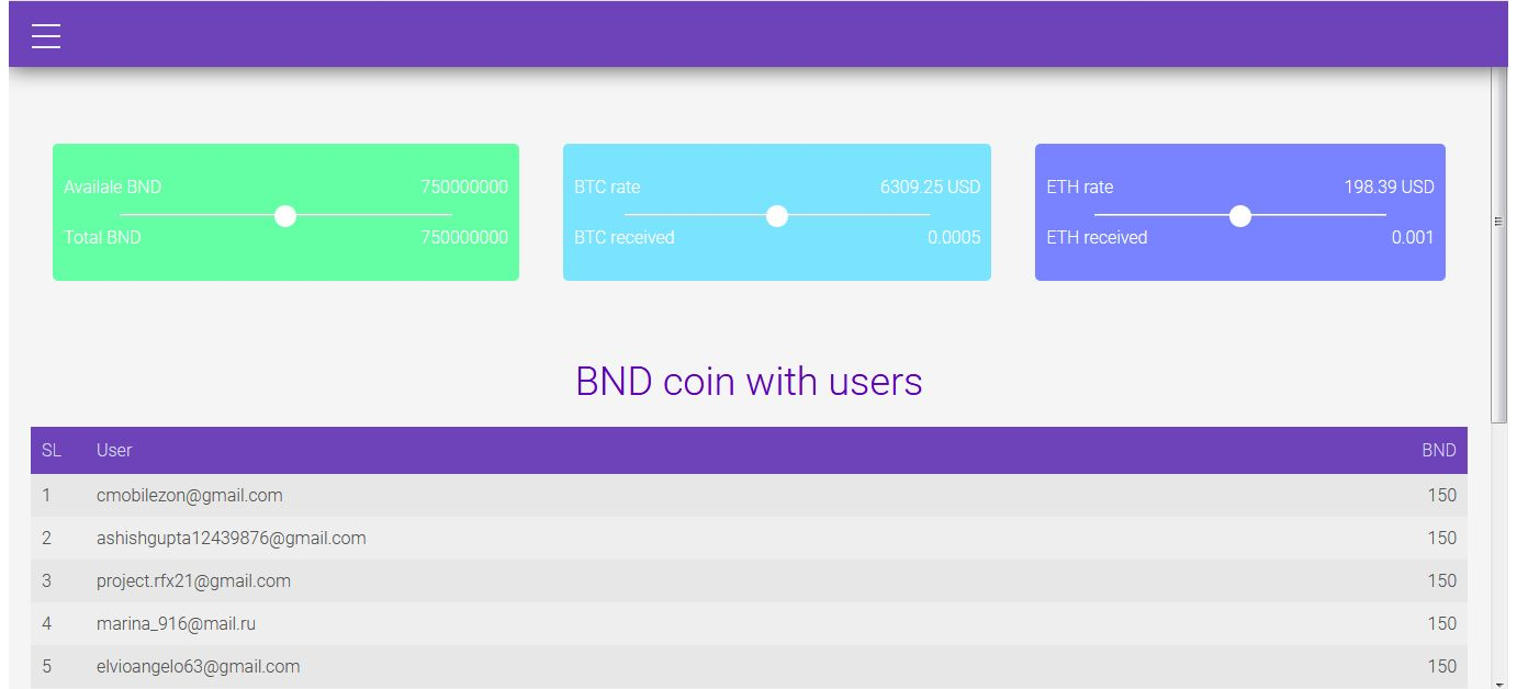 Bond Coin - ICO Token Sales Platform Screenshot 2