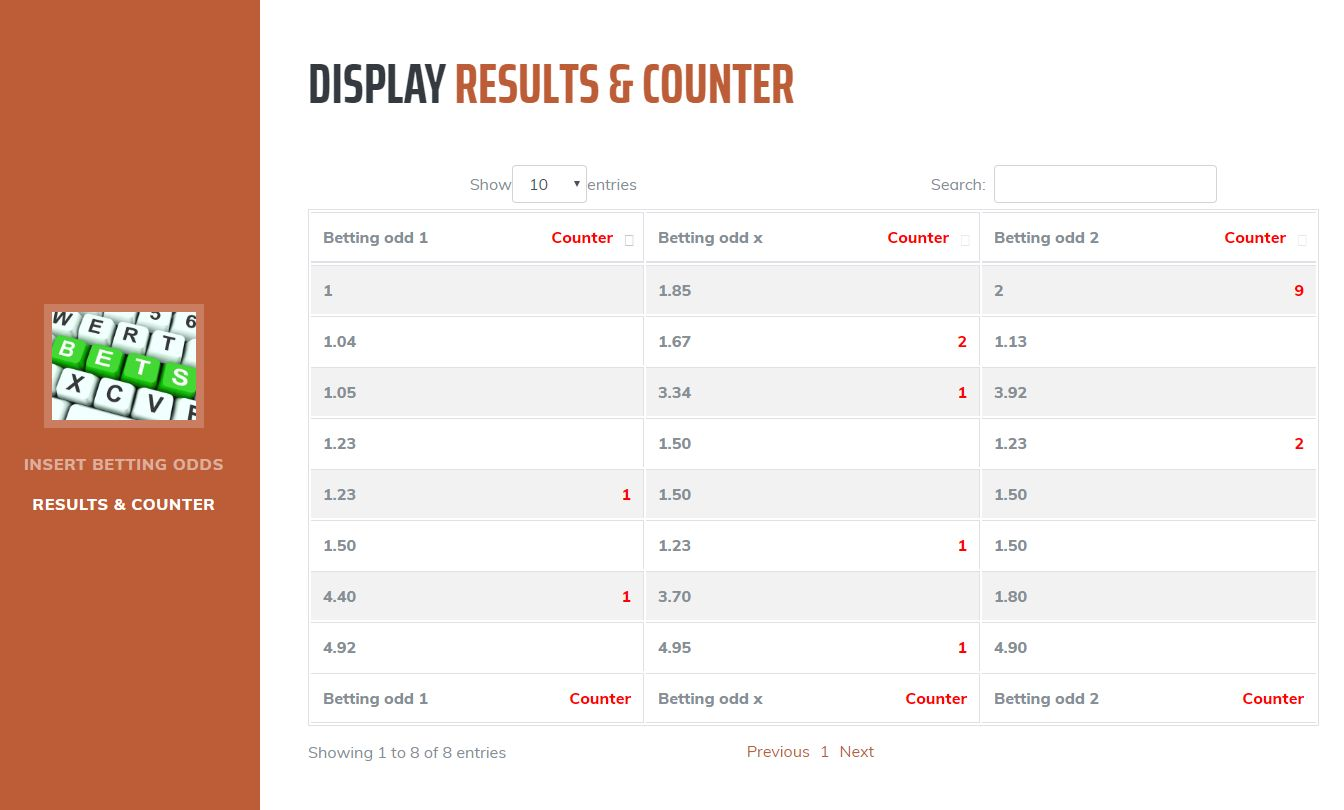Bets Odds Combinations PHP Script Screenshot 2